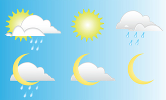 Three Best Weather Apps for Android